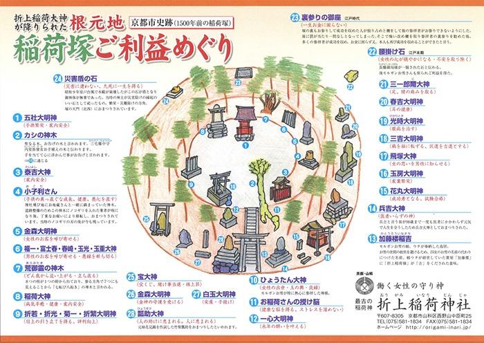 稲荷塚ご利益めぐりマップ