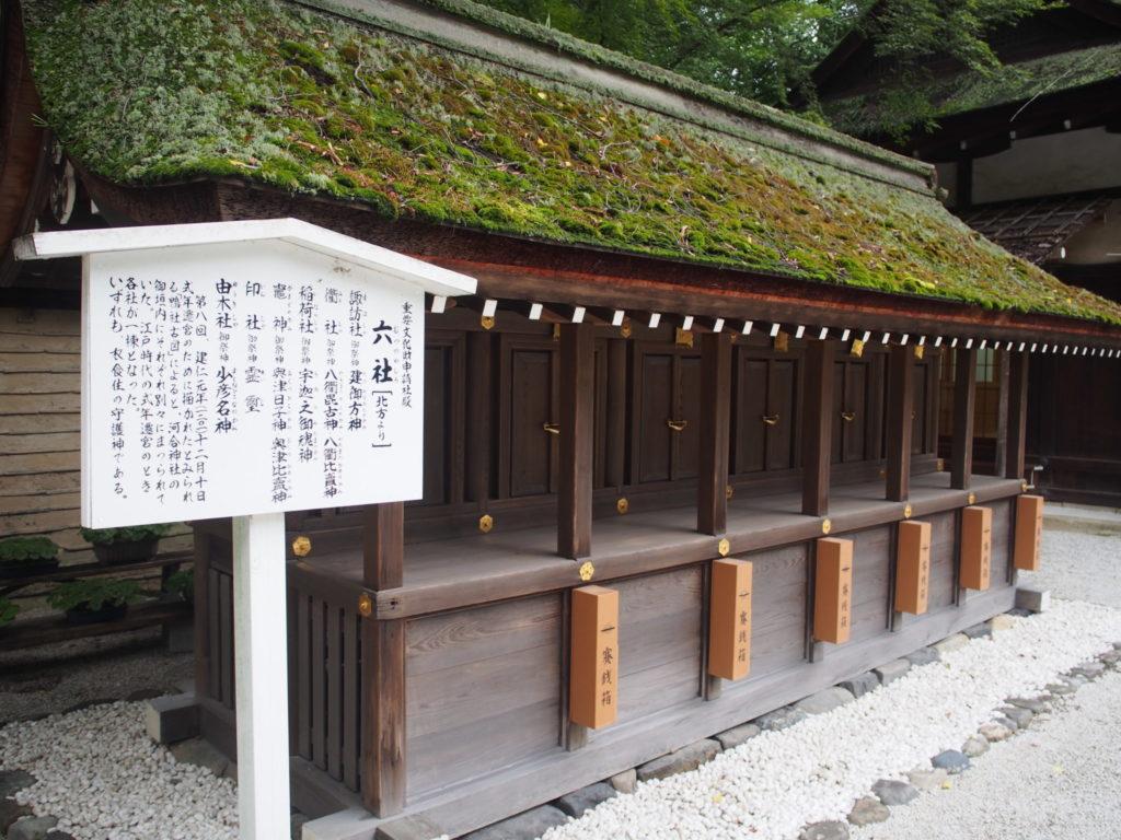 河合神社の境内にある六社