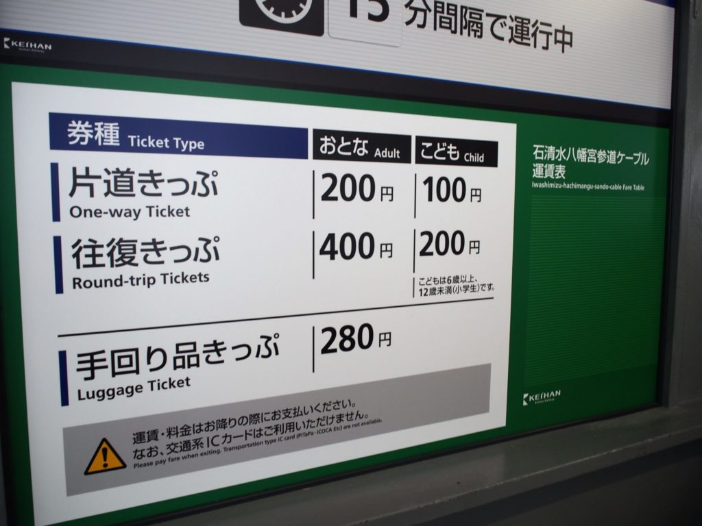 石清水八幡宮参道ケーブルカー料金表